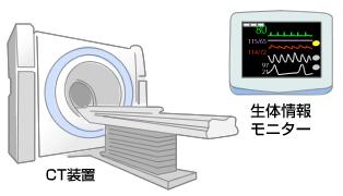 診断・計測機器
